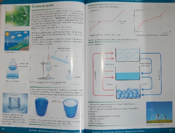 фото словацкого учебника по физике