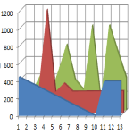 рис. диаграммы