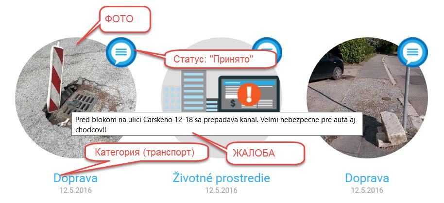 Citymonitor в Словакии