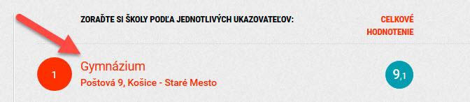 Информация о школе Словакии