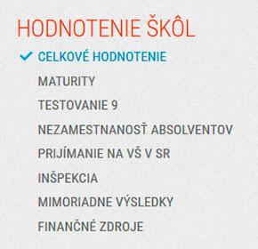 Оценка школ Словакии