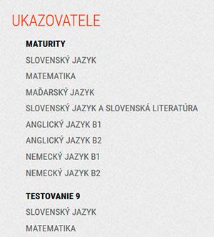 Показатели школ Словакии