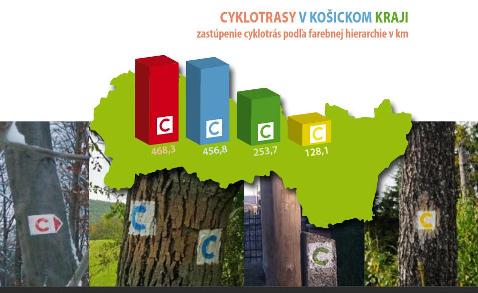 Велотуризм - метки на деревьях в Словакии