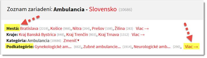 Врачи и поликлиники в Словакии